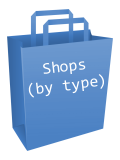 Shops by Type